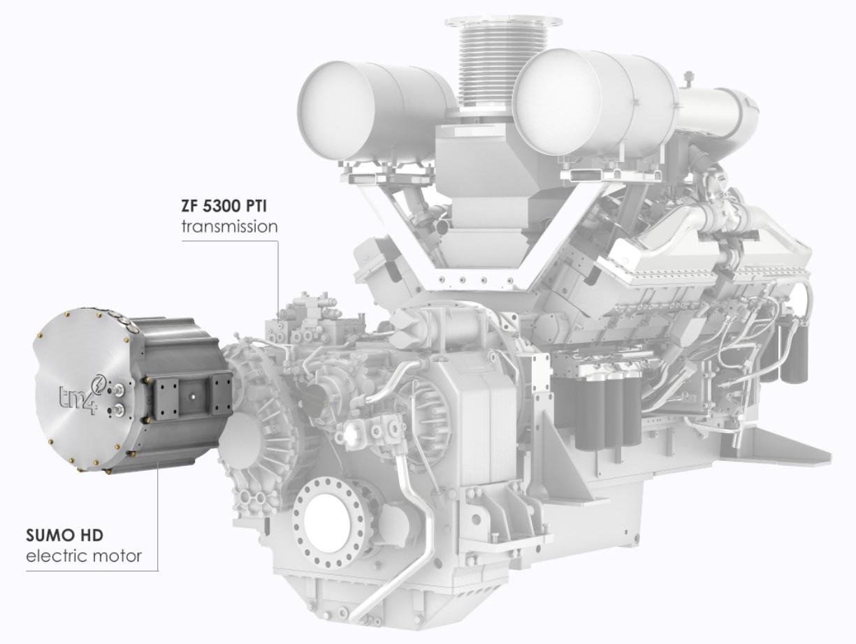 TM4 hybrid solutions